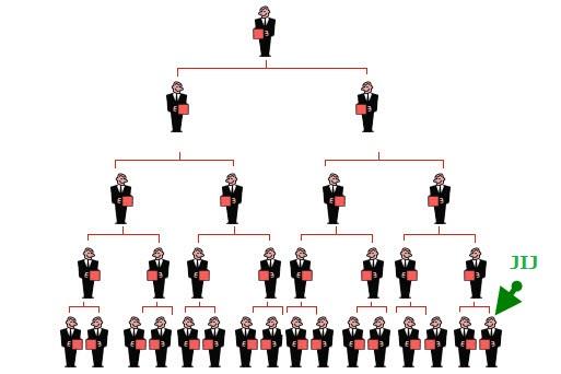 Pyramid Scheme:  the Movie